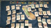 California Indian Tribes-4th Grade Project