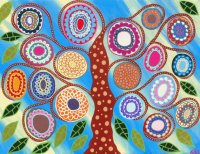 Mexican folk art Tree of live Flowers